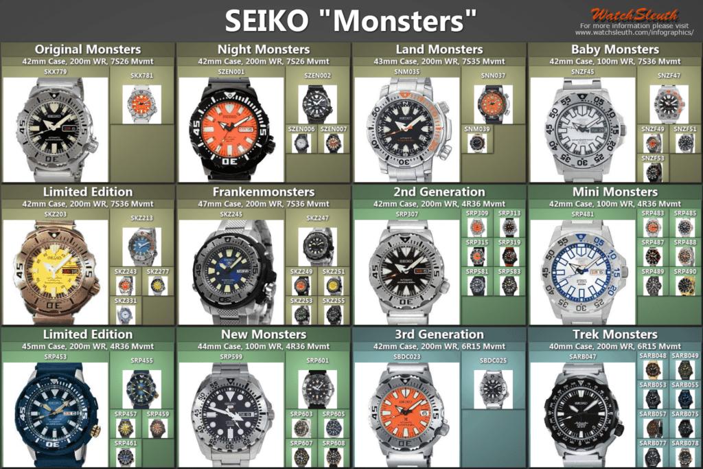 đồng hồ automatic seiko