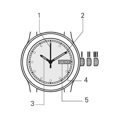 cách sử dụng đồng hồ OP
